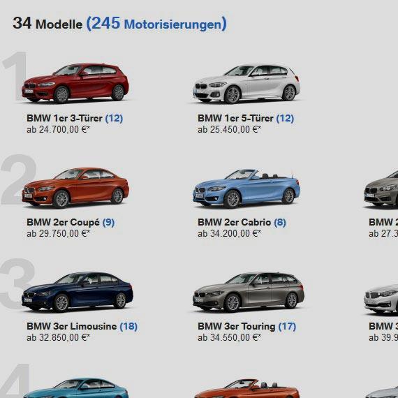 Autohaus Märtin BMW Konfigurator