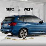 WLTP Test-Zyklus